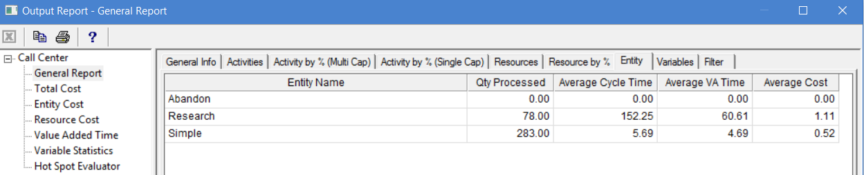 Entity tab in output report of ProcessModel