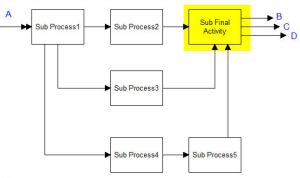 multiple-calls-to-the-same-submodel-3