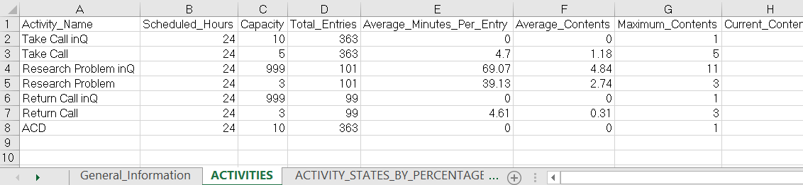 Output detail report of ProcessModel - Export to Excel