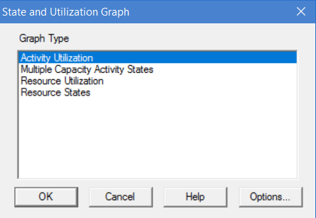 Output detail report of ProcessModel - State Utilization Graphs