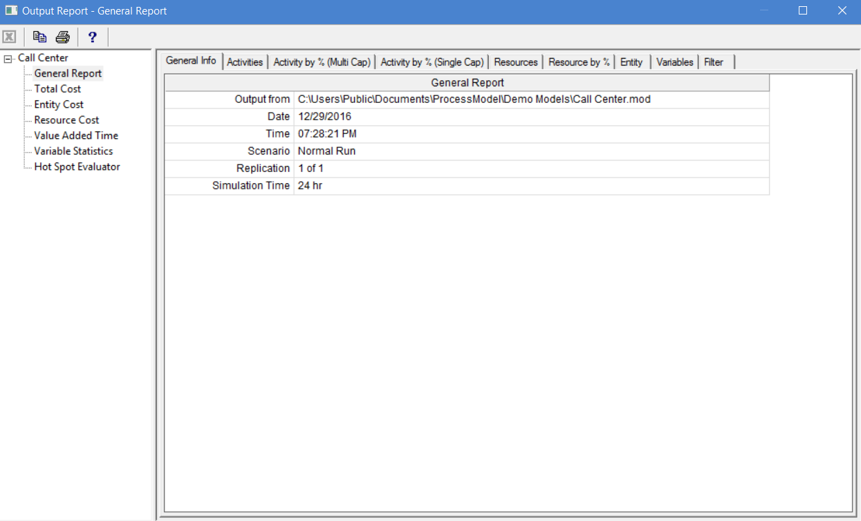 Output Report of ProcessModel