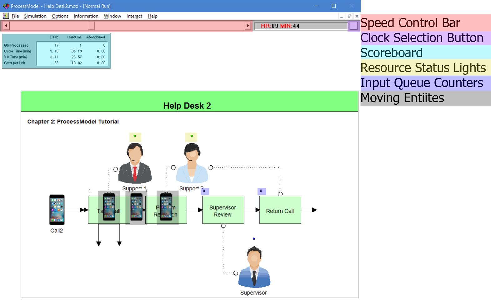 run time menus during simulation in processmodel