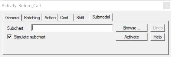 Submodel tab in properties dialog of ProcessModel