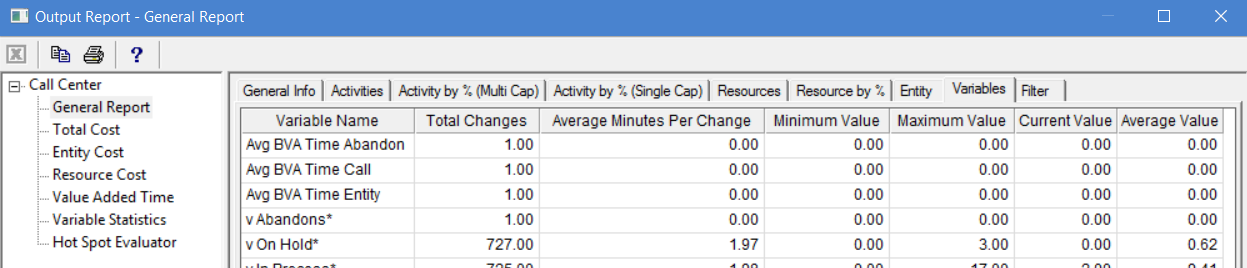 Variable tab in output report of ProcessModel
