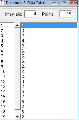 Discrete distribution example