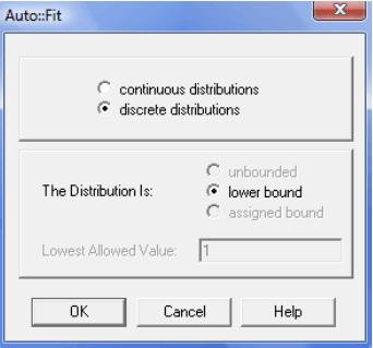 Fitting discrete distribution