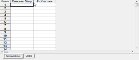 Label columns in spreadsheet