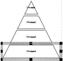 Renaming process in igrid