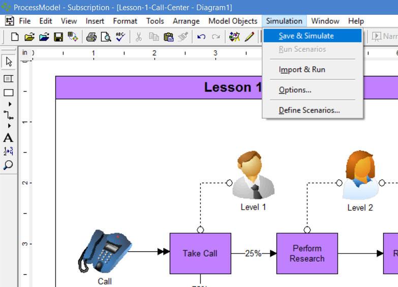 Simulate ProcessModel