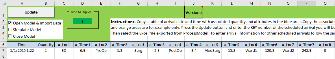 Import template to model overall patient flow for process simulation