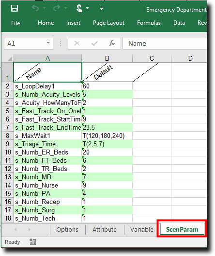 Scenarios tab used for a ProcessModel custom interface.