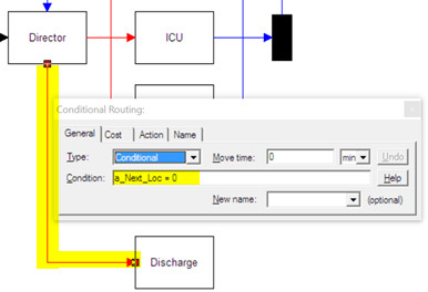 Attributes define process flow is used to build process simulation and perform process improvement.