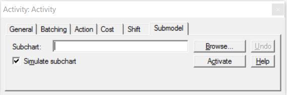 Properties dialog activity submodel ProcessModel software