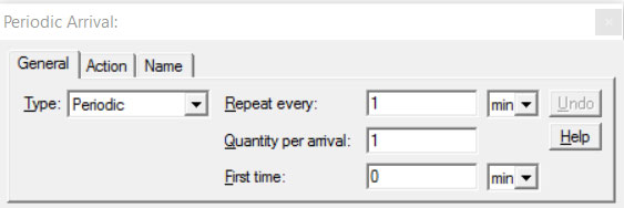 Properties dialog entity arrivals periodic ProcessModel software