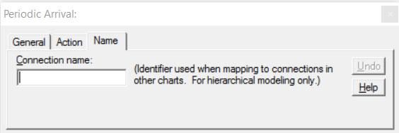 Properties dialog entity arrivals name tab ProcessModel software
