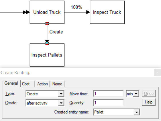Create Route In Model