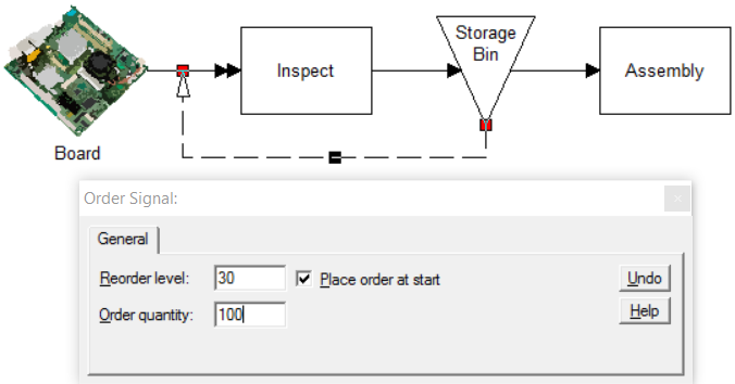 Reorder Point Inventory Replenishment