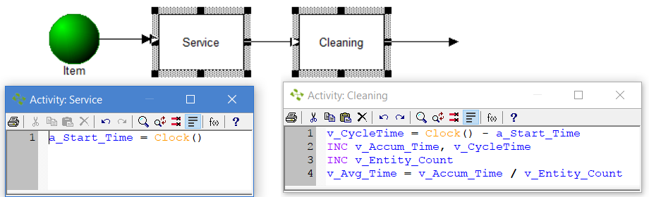Tracking times in ProcessModel