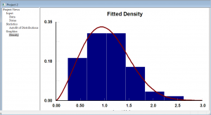 ProcessModel Time study software passes date to fit distribution