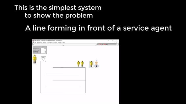 Simulation Software for Process Improvement • ProcessModel