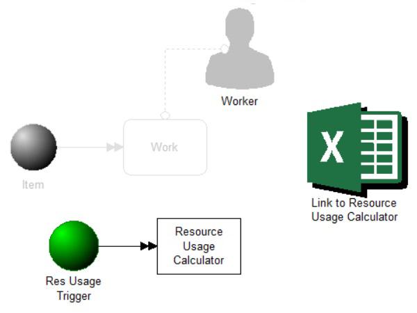 Resource-Usage-Calculator