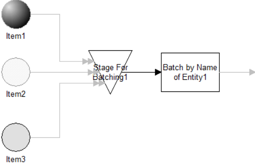 Batch by Name of Entity model image