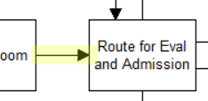 Do all 4 except connect incoming route