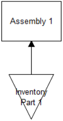 Variable Assembly model object pasted