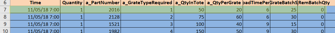 Verifying raw data in Import Scheduled Arrivals