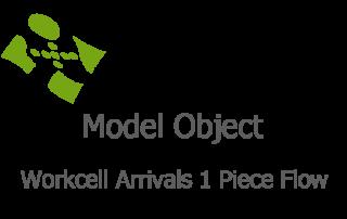 Workcell Arrivals 1 Piece Flow