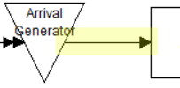 attach to the rest of the model in Early, on time, or late