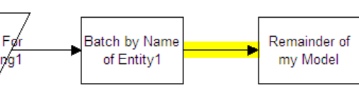 connect from mo Batch by Name of Entity
