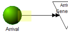 connect to an entity in Early, on time, or late