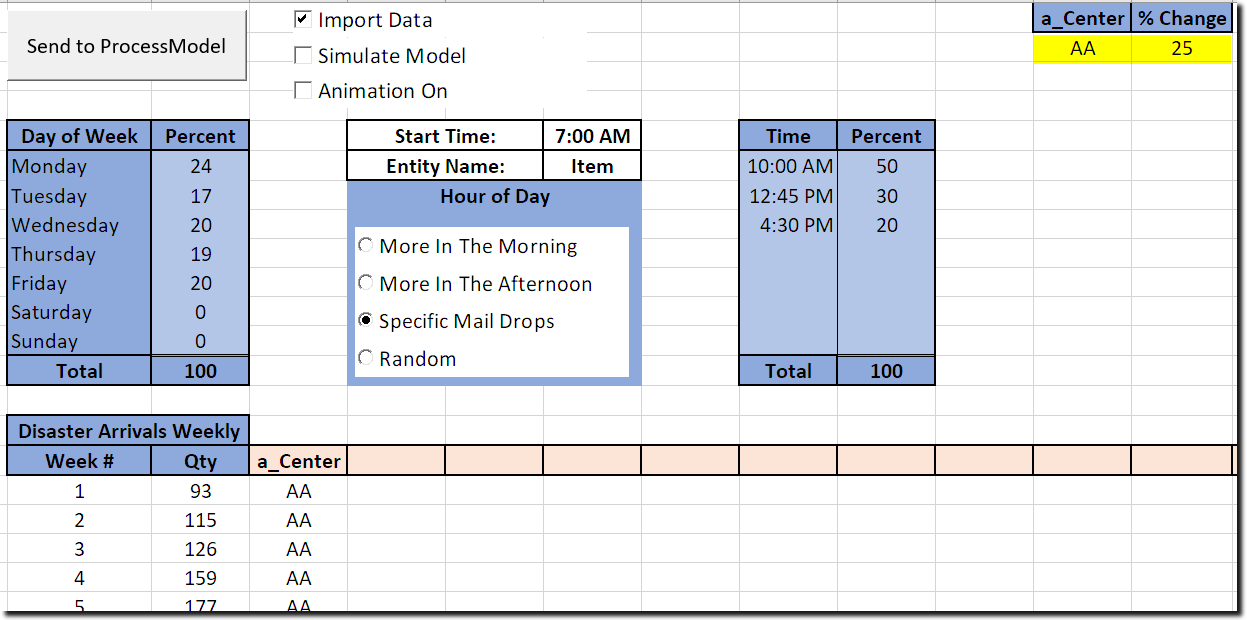 To change the magnitude of disaster arrivals, you can take a known event and then change the amplitude of arrivals received at certain centers. To increase or decrease the quantity of certain arrivals, copy value of the attribute found in column D, and add it to column L. The % change can positive or negative, a 5 for example will increase the quantity by 5% where as a -5 will decrease the quantity by 5%. Now when you change the percent value in column M, all the arrivals with the same attribute value in column D will be modified on import. You only need to enter the descriptors for which you need to change the arrival quantity. For example, if I have 11 centers, but only need change the amplitude of center AA, then only add AA to column L. You are allowed to add up to 14 descriptors whose arrival quantities can be changed.
