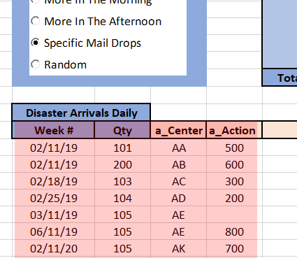 enter scheduled arrivals into the disaster arrivals