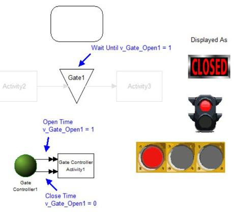 gates model object image