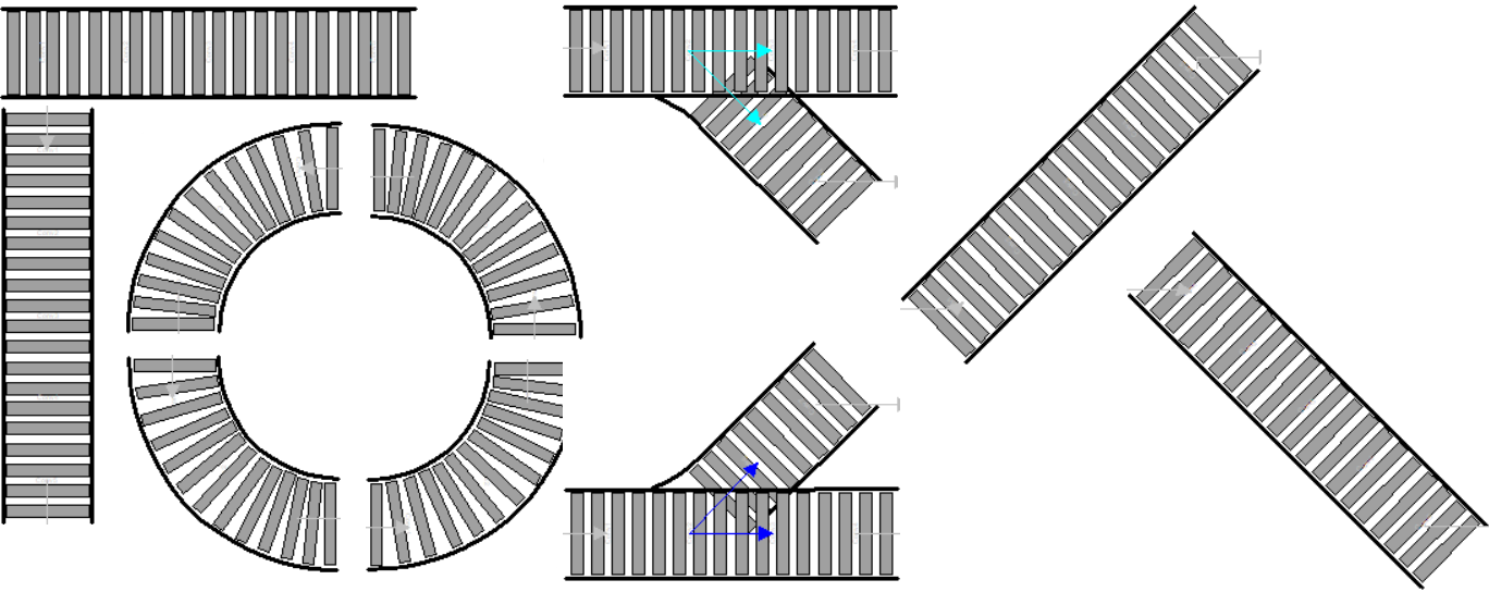 Conveyor model images
