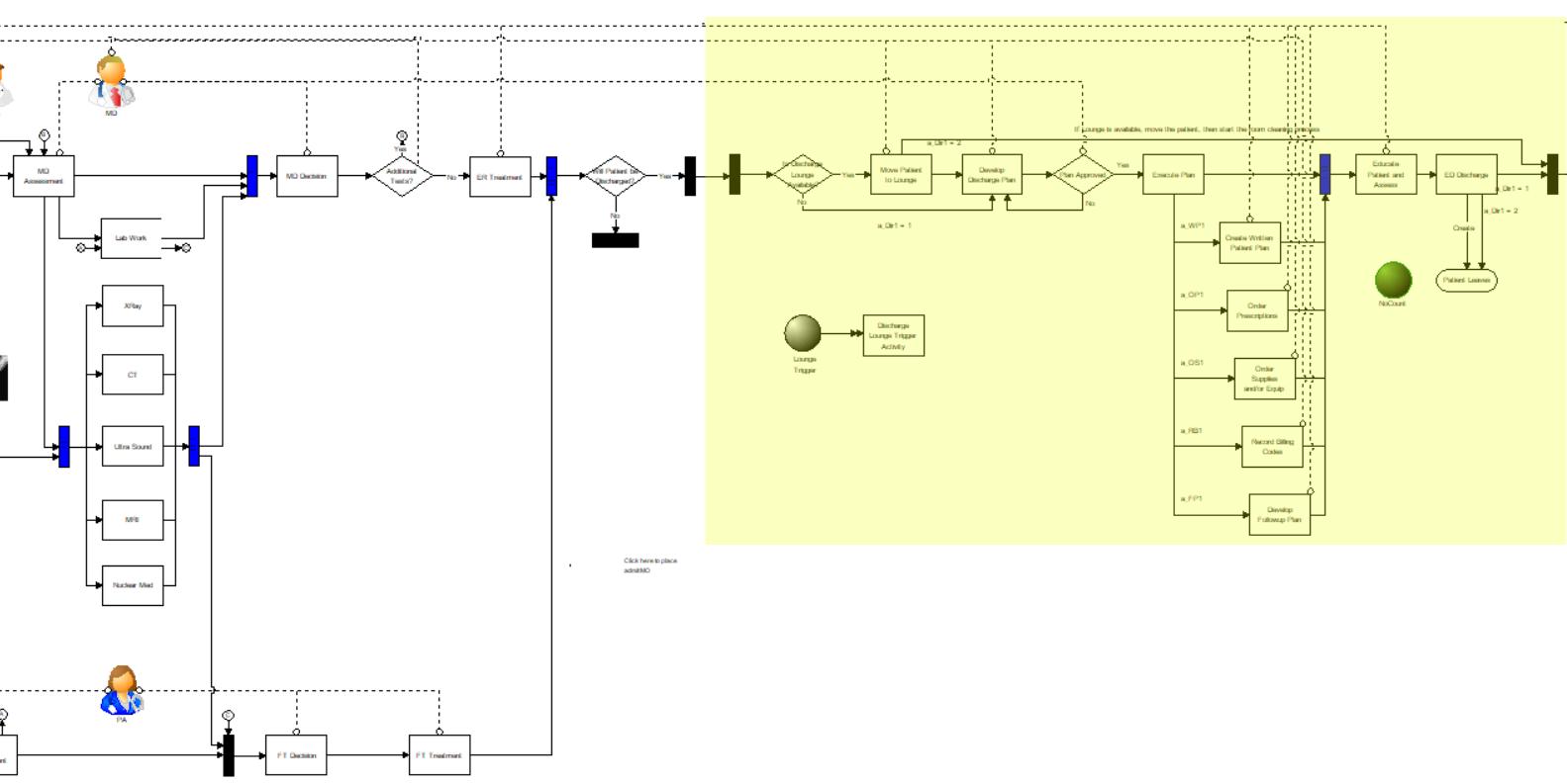 Patient Discharge mode connected