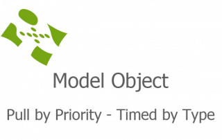 Pull by Priority - Timed by Type