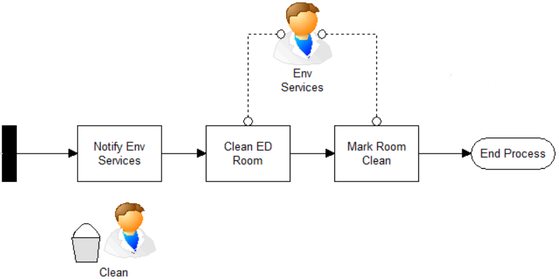 Room Cleaning model image