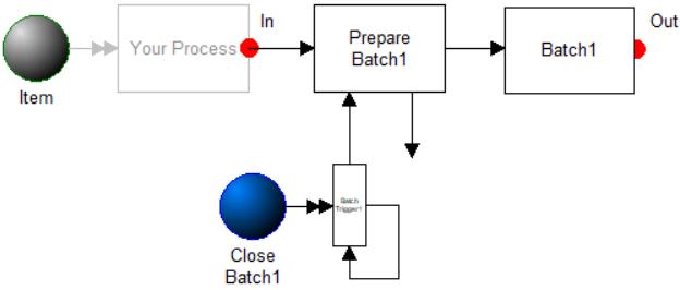 Short Batches If model image