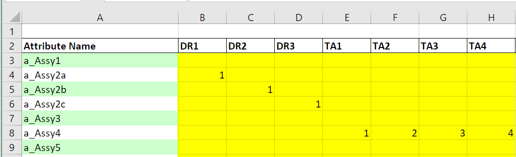 scheduled arrivals with table input