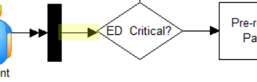 connect to ed critical in triage