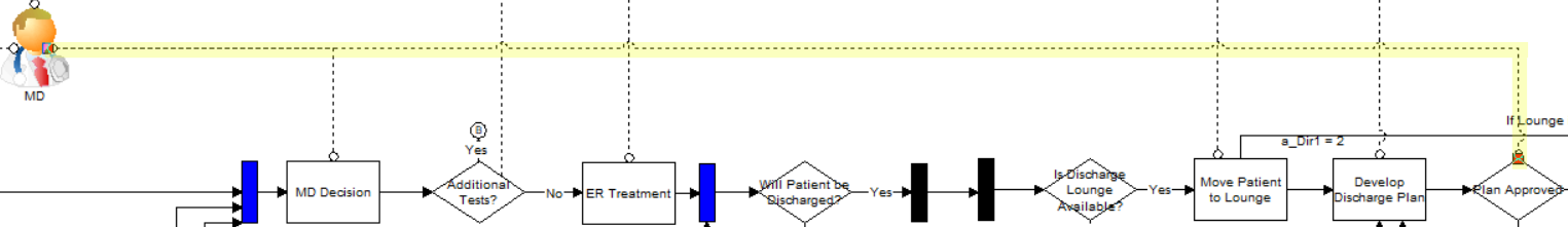 connecting md in patient discharge
