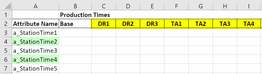 enter the codes scheduled arrivals with table input
