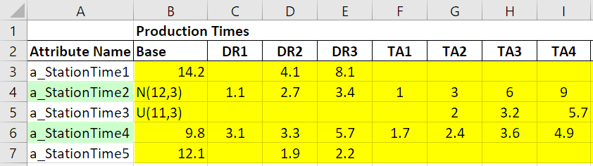 enter time chages scheduled arrivals with table input