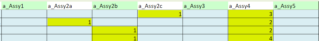 populate assembly attribute scheduled arrivals with table input