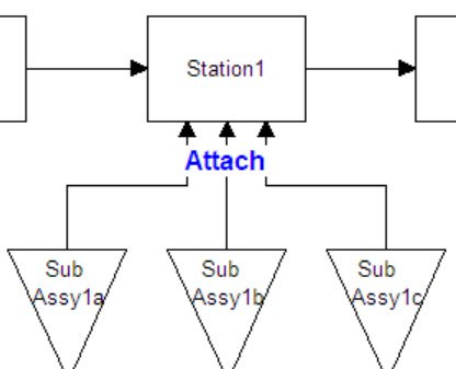 three attaches scheduled arrivals with table input