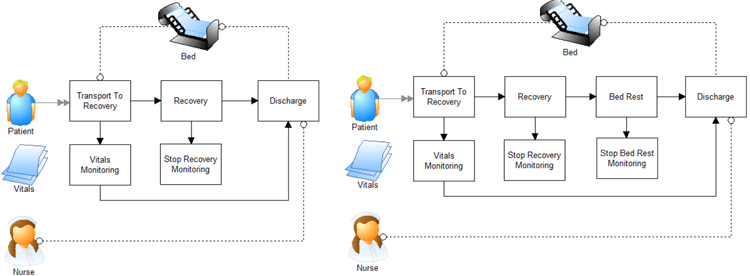 Out Patient Monitoring model image