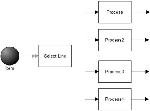 Find the Shortest Line, Randomize If All Equal model image